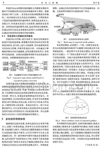 aviation term papers